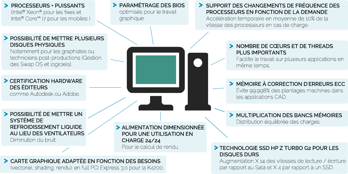 infographie_workstation